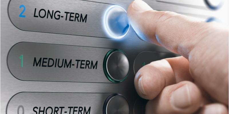 A finger hovering over a button in a lift marked 'long-term; the two buttons underneath are marked 'medium term' and 'short term'